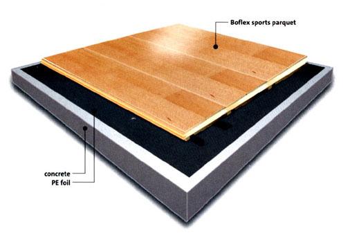 OLYMPIA (6,0 mm hardwood wearlayer)          STADIUM (3,6 mm hardwood wearlayer)